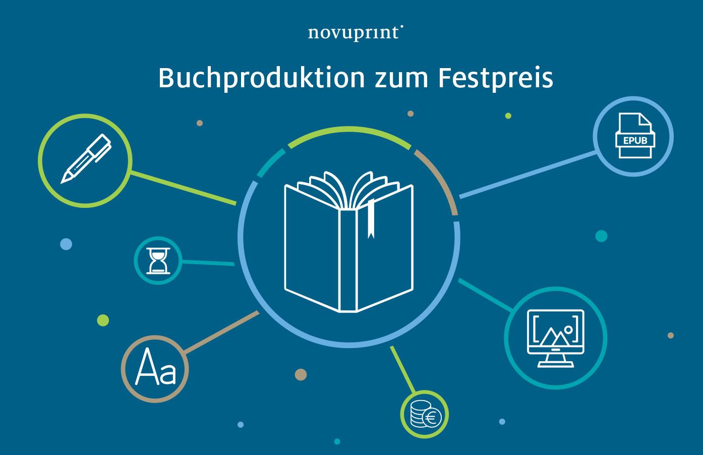 Buchproduktion zum Festpreis